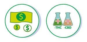 economy cannabis