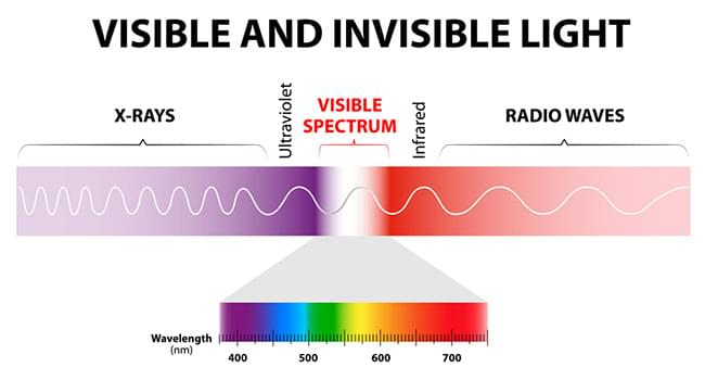 light spectrum cannabis