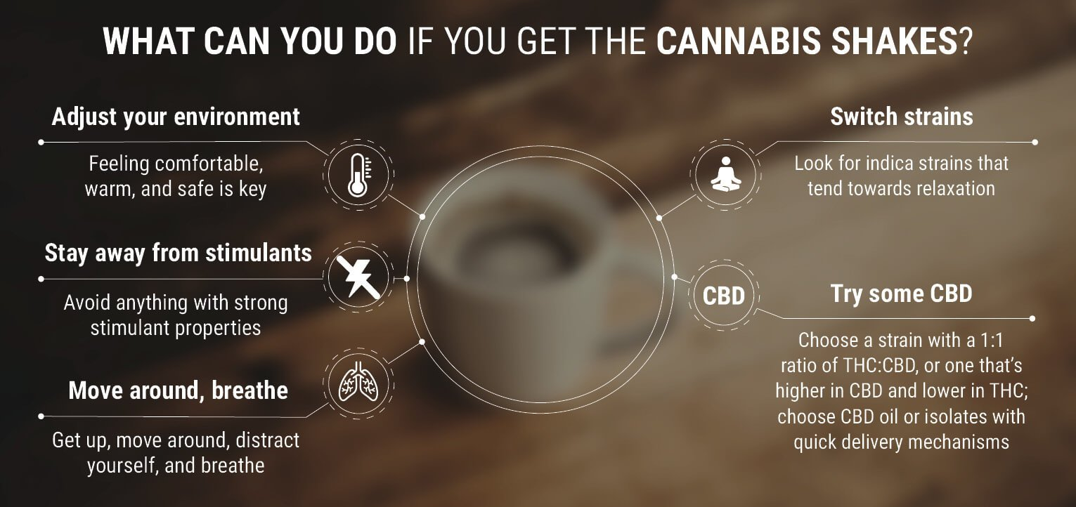 What can you do if you get the cannabis shakes?