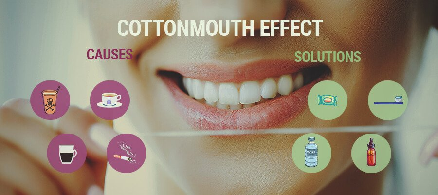 Cottonmouth Effect, Causes and Solutions