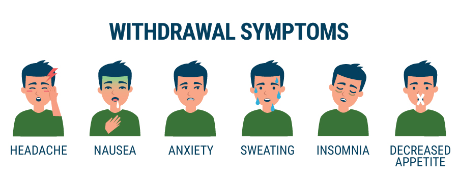 Cannabis Withdrawal Symptoms