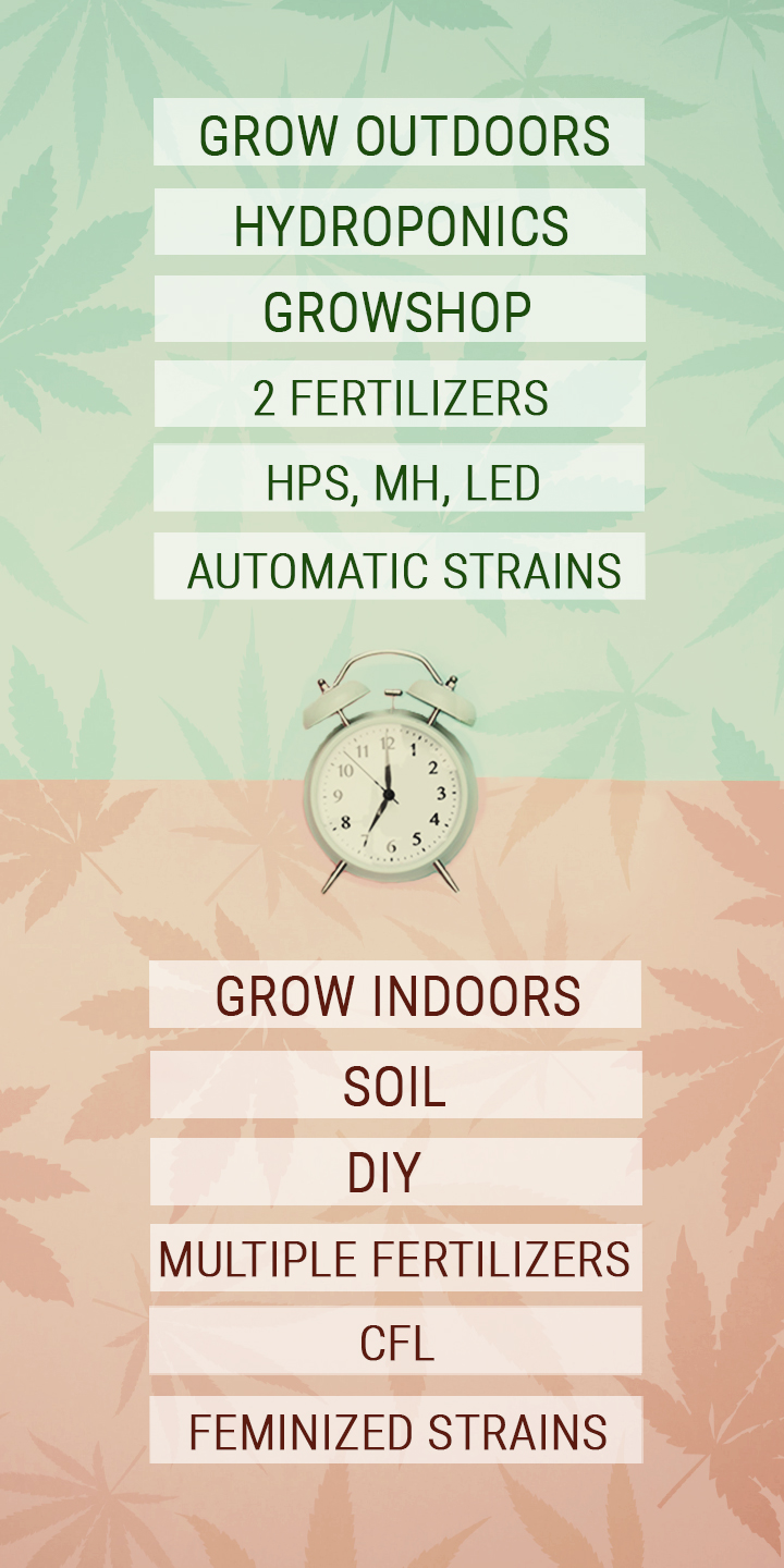 Tips for Saving Time Growers