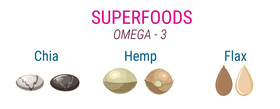 Superfood Omega-3 Hemp Seeds