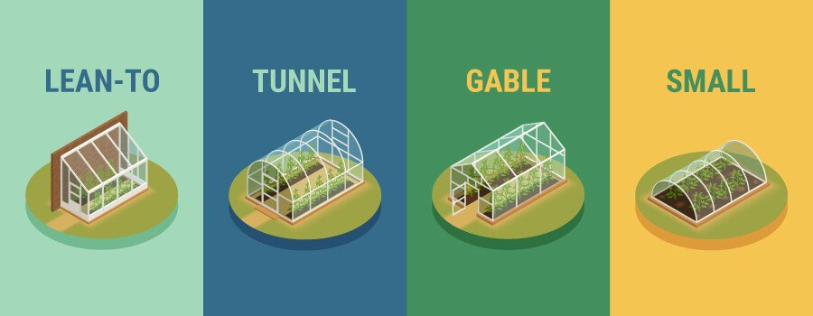 Types Of Greenhouses For Growing Cannabis