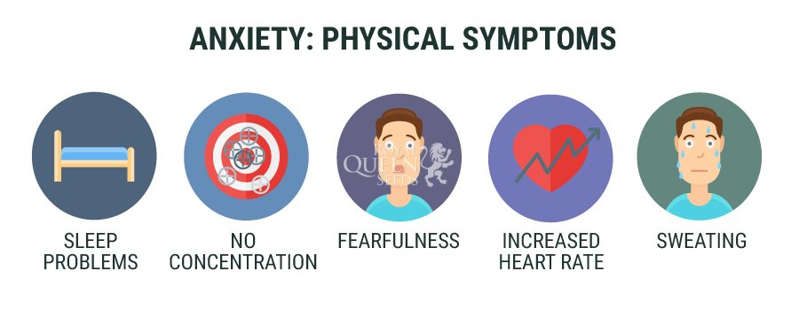Anxiety Pysical Symptoms