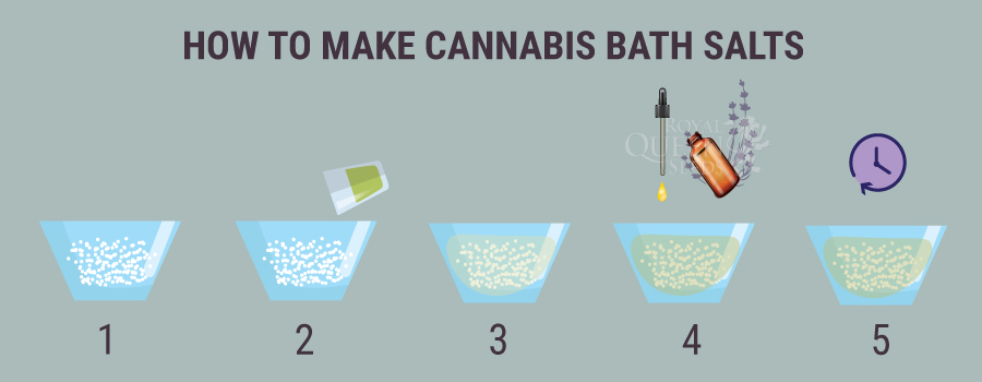How to make Cannabis Bath Salts