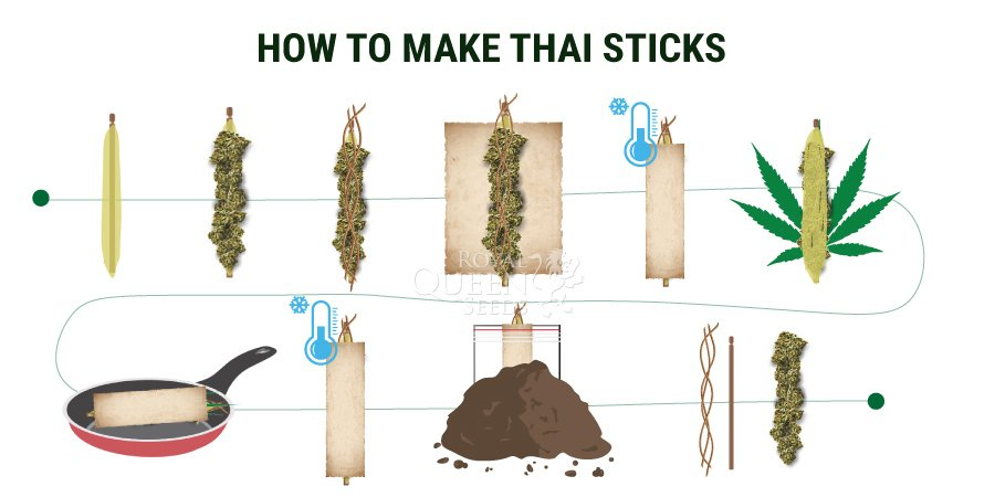 How to make Thai Sticks