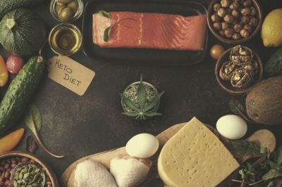 How To Cook With CBD At Home - RQS Blog